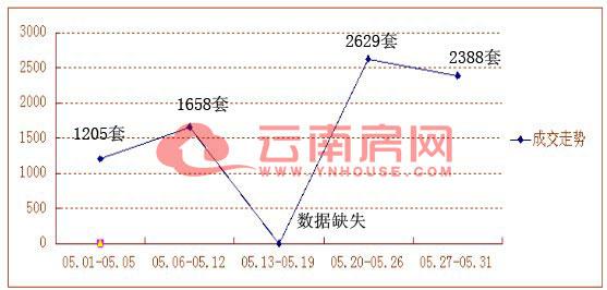 电路 电路图 电子 设计 素材 原理图 557_266